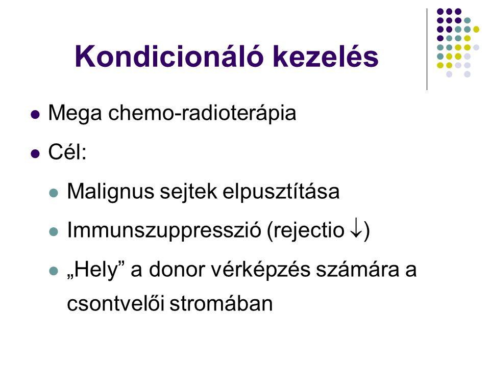 Kondicionáló kezelés Mega chemo-radioterápia Cél: