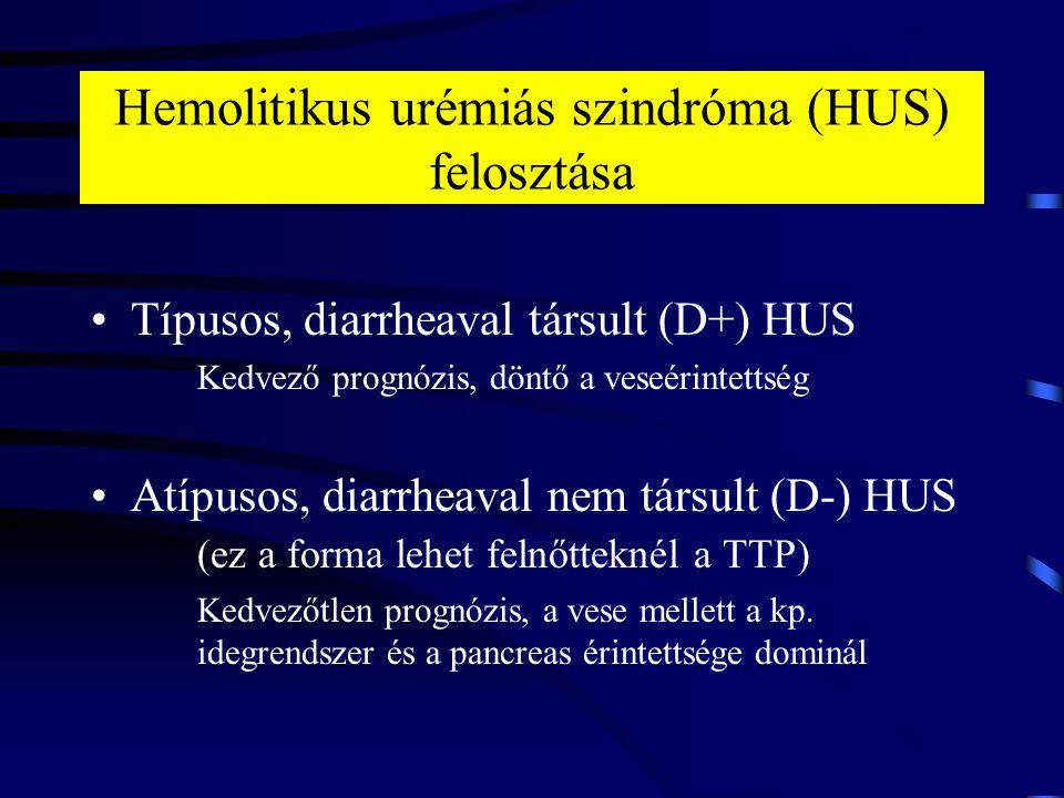Hemolitikus urémiás szindróma (HUS) felosztása