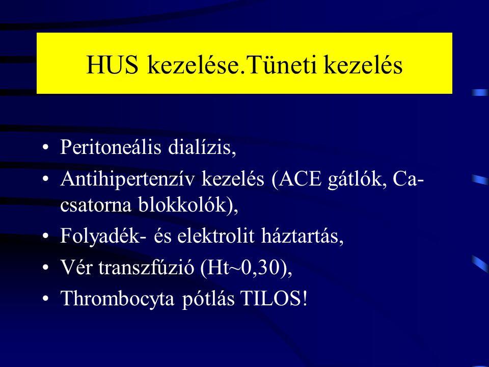 HUS kezelése.Tüneti kezelés