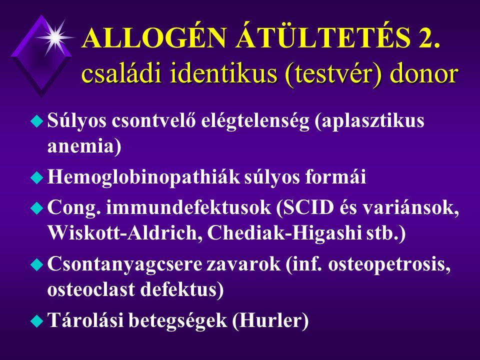 ALLOGÉN ÁTÜLTETÉS 2. családi identikus (testvér) donor