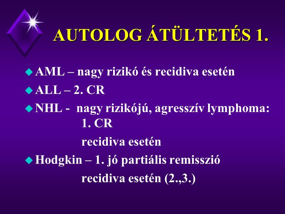 AUTOLOG ÁTÜLTETÉS 1. AML – nagy rizikó és recidiva esetén ALL – 2. CR