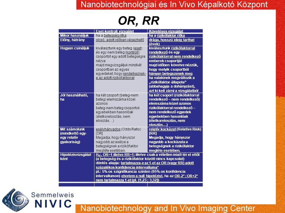 OR, RR Eset-kontroll vizsgálat Követéses vizsgálat Mikor használjuk