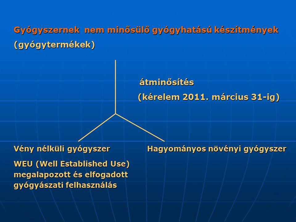 Gyógyszernek nem minősülő gyógyhatású készítmények (gyógytermékek)