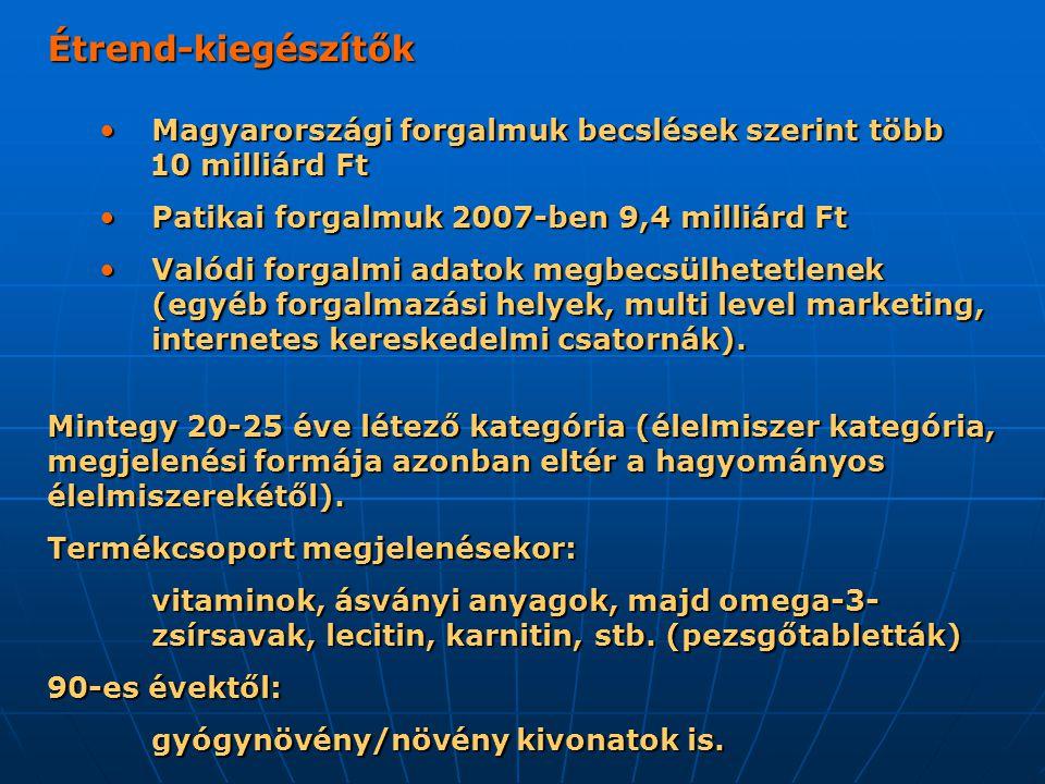 Étrend-kiegészítők Magyarországi forgalmuk becslések szerint több 10 milliárd Ft. Patikai forgalmuk 2007-ben 9,4 milliárd Ft.