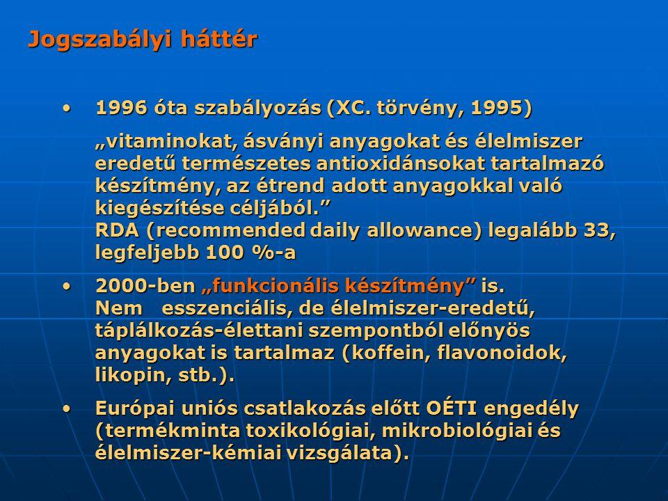 Jogszabályi háttér 1996 óta szabályozás (XC. törvény, 1995)