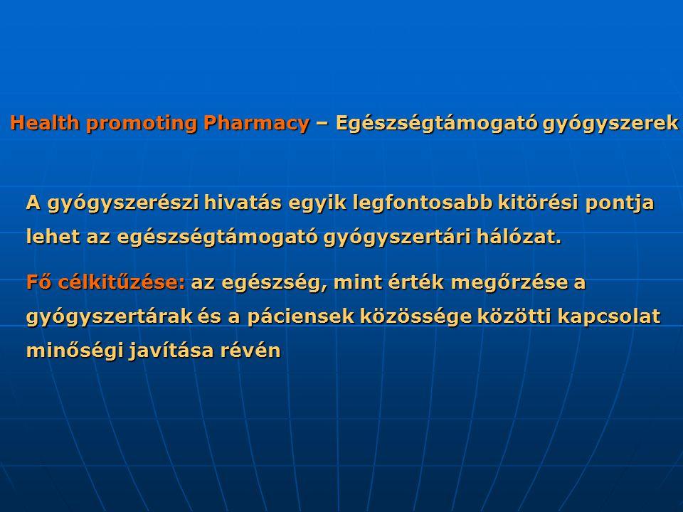 Health promoting Pharmacy – Egészségtámogató gyógyszerek