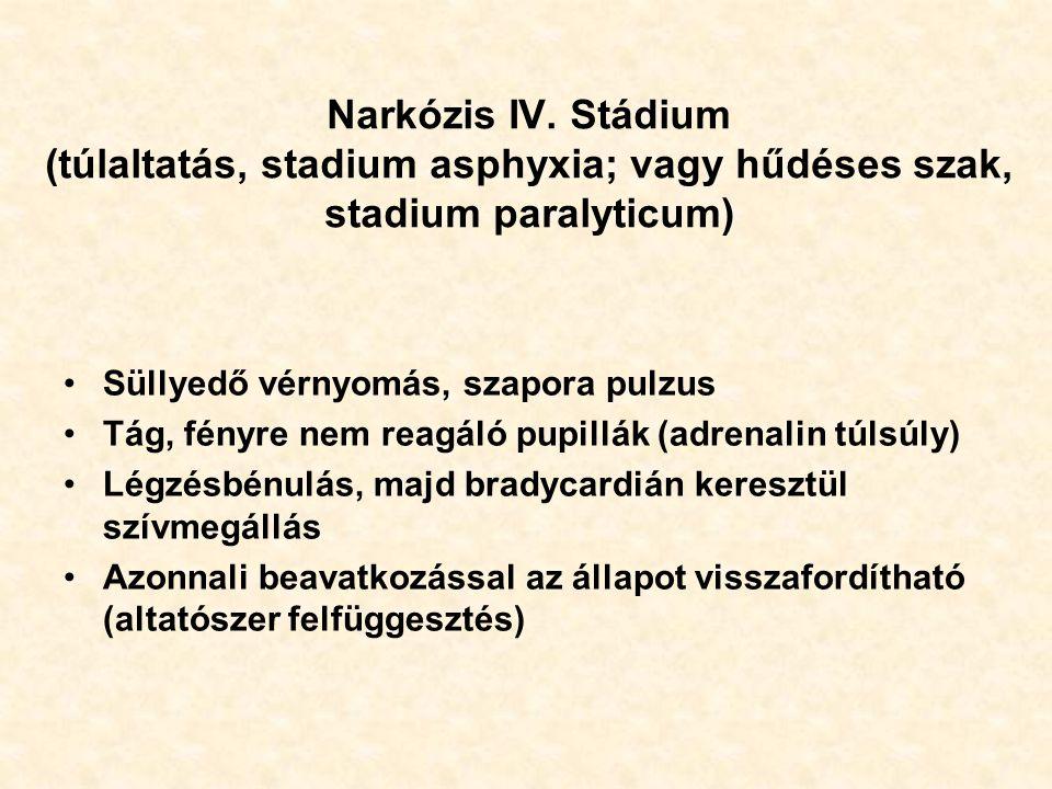 Narkózis IV. Stádium (túlaltatás, stadium asphyxia; vagy hűdéses szak, stadium paralyticum)