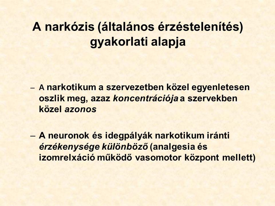 A narkózis (általános érzéstelenítés) gyakorlati alapja