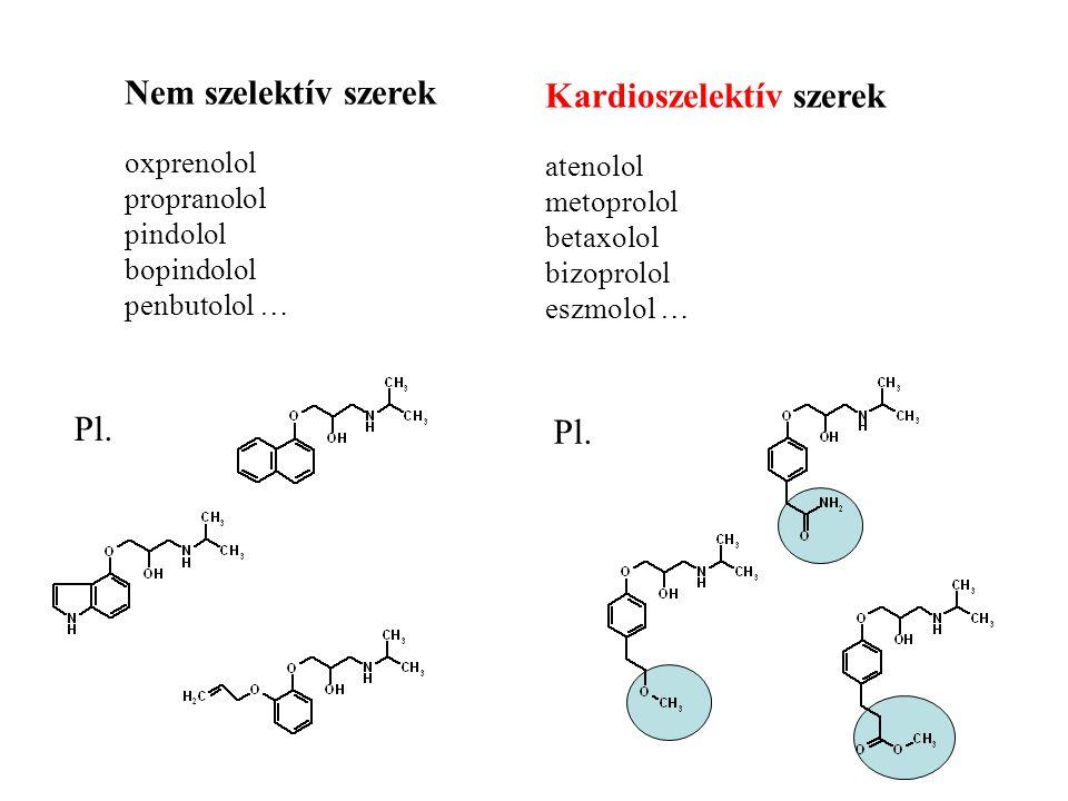 Kardioszelektív szerek