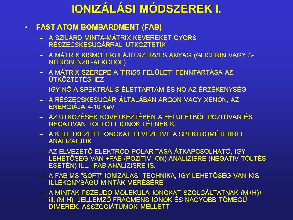 IONIZÁLÁSI MÓDSZEREK I.
