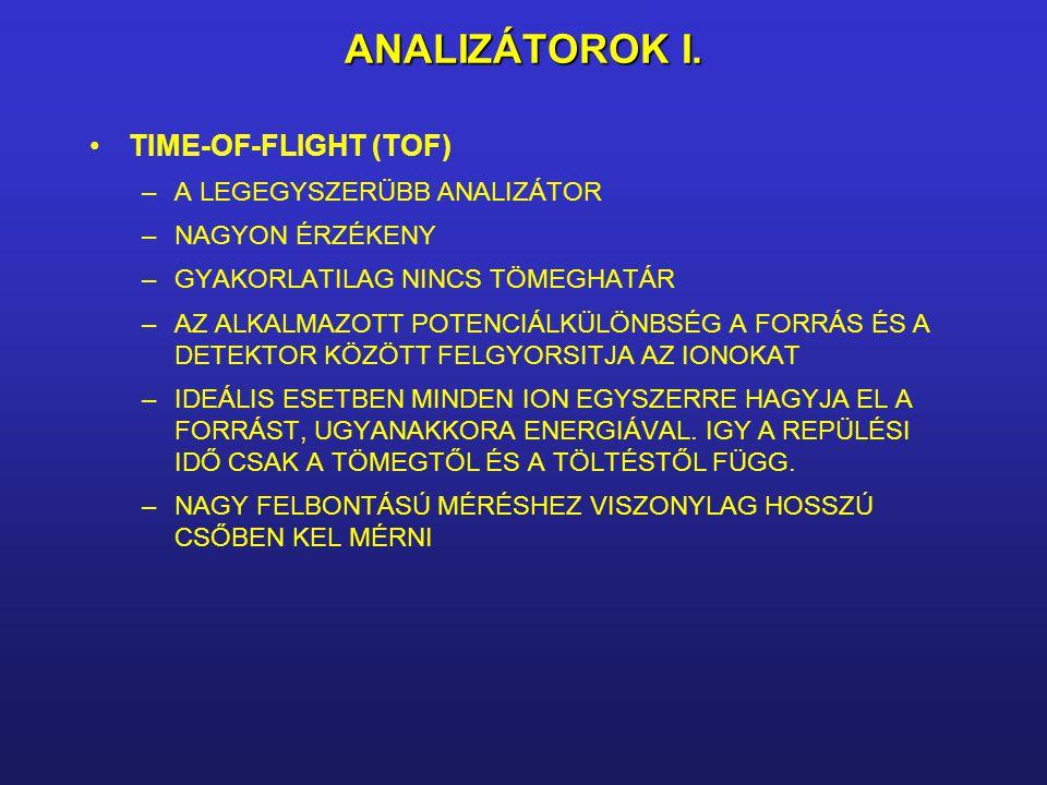 ANALIZÁTOROK I. TIME-OF-FLIGHT (TOF) A LEGEGYSZERÜBB ANALIZÁTOR