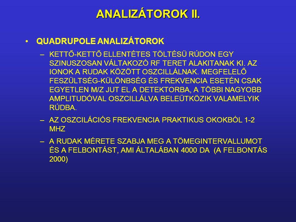 ANALIZÁTOROK II. QUADRUPOLE ANALIZÁTOROK