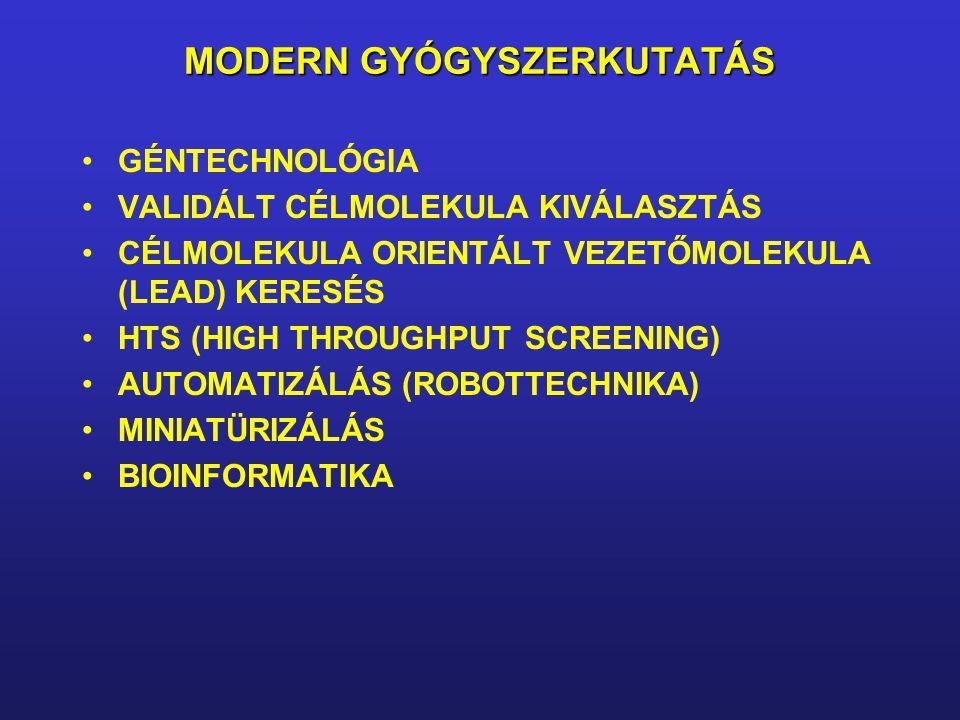 MODERN GYÓGYSZERKUTATÁS