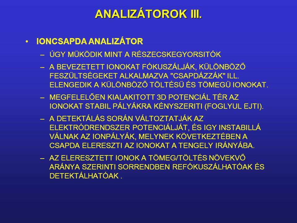 ANALIZÁTOROK III. IONCSAPDA ANALIZÁTOR