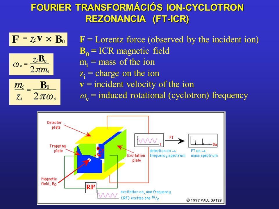 FOURIER TRANSFORMÁCIÓS ION-CYCLOTRON REZONANCIA (FT-ICR)
