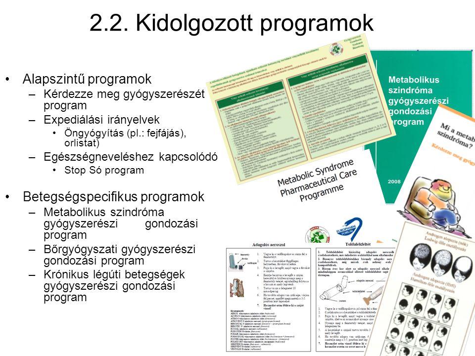 2.2. Kidolgozott programok