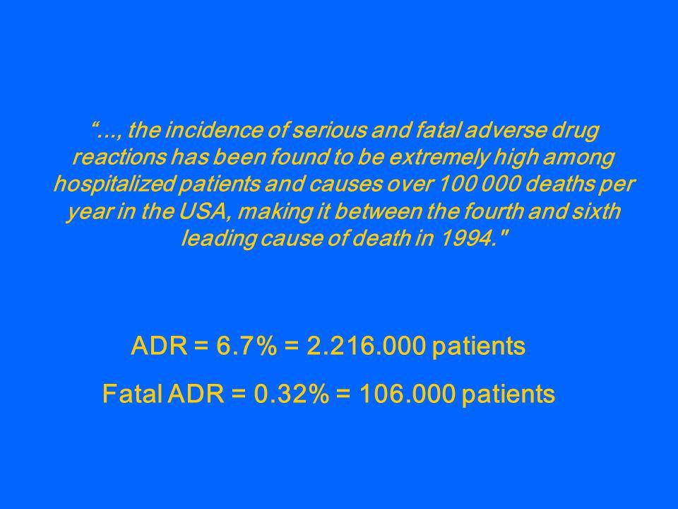 ADR = 6.7% = 2.216.000 patients Fatal ADR = 0.32% = 106.000 patients