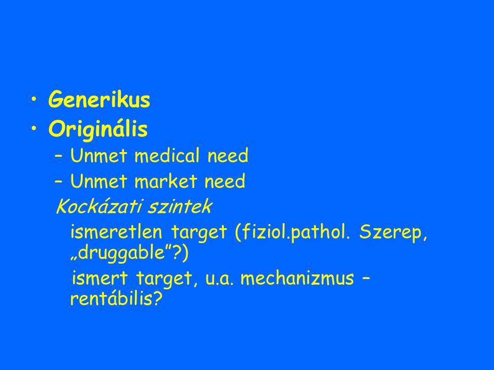 Generikus Originális Unmet medical need Unmet market need