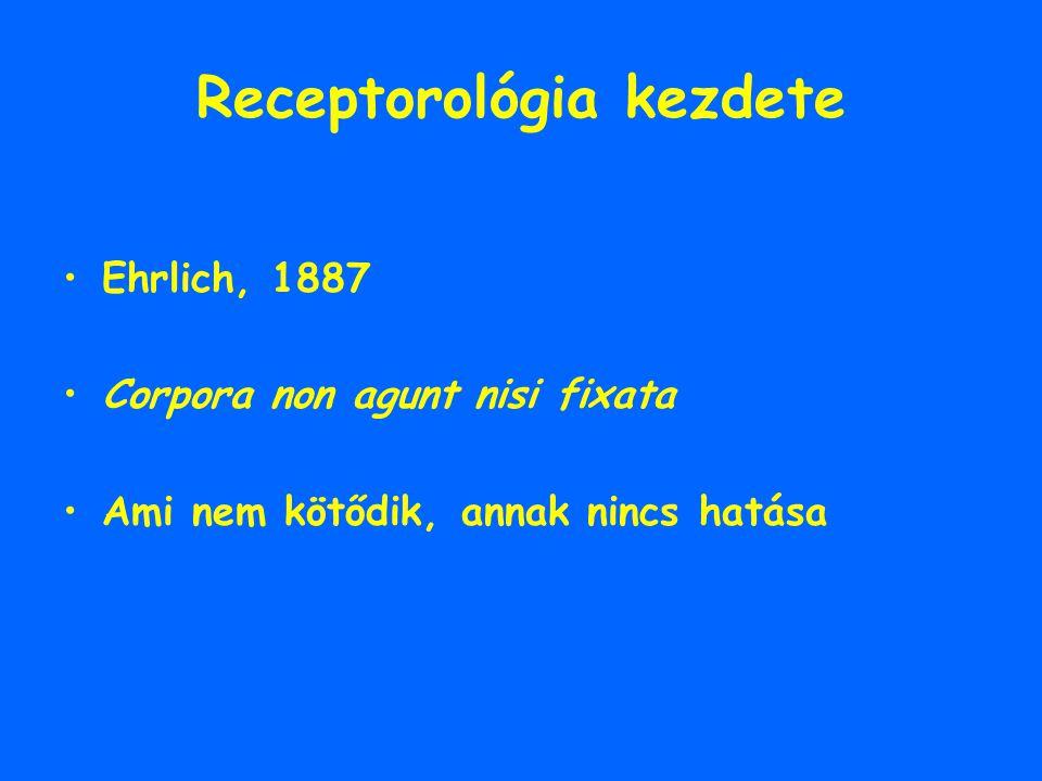 Receptorológia kezdete