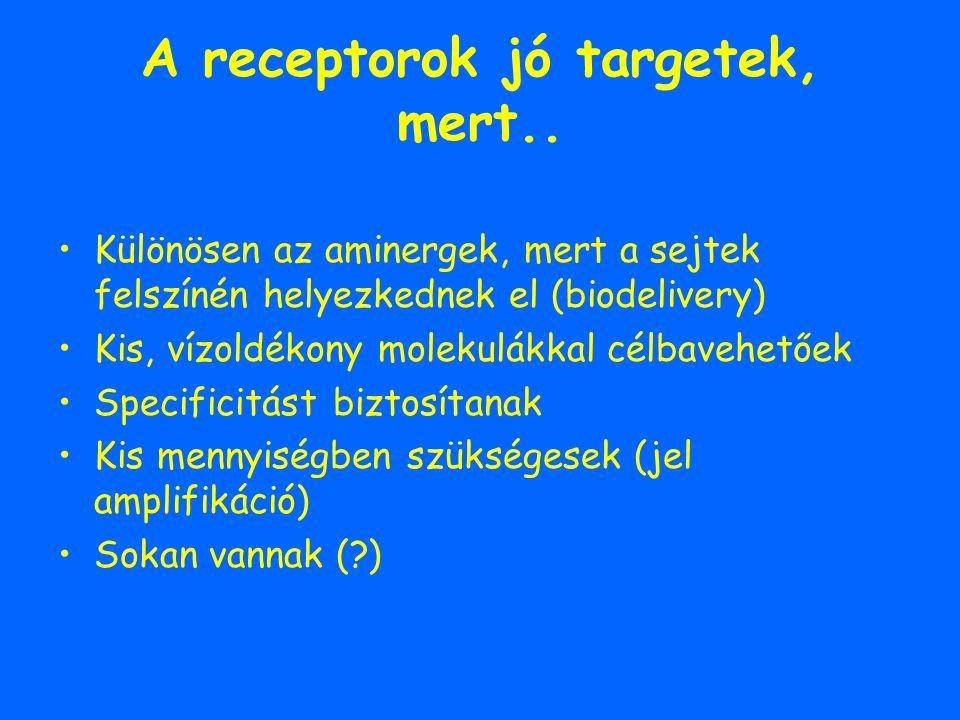 A receptorok jó targetek, mert..