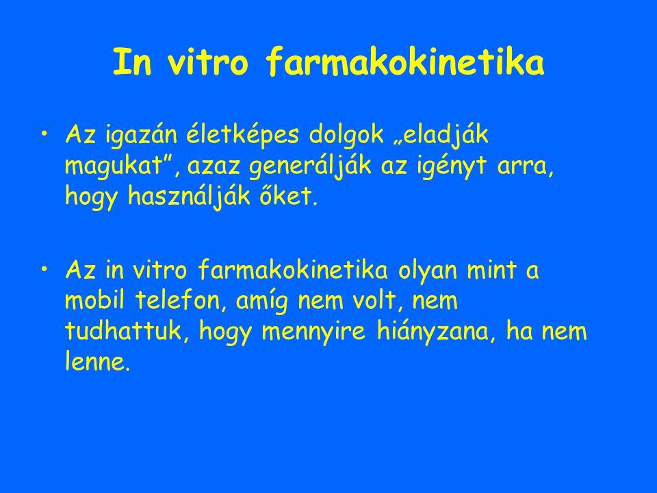 In vitro farmakokinetika