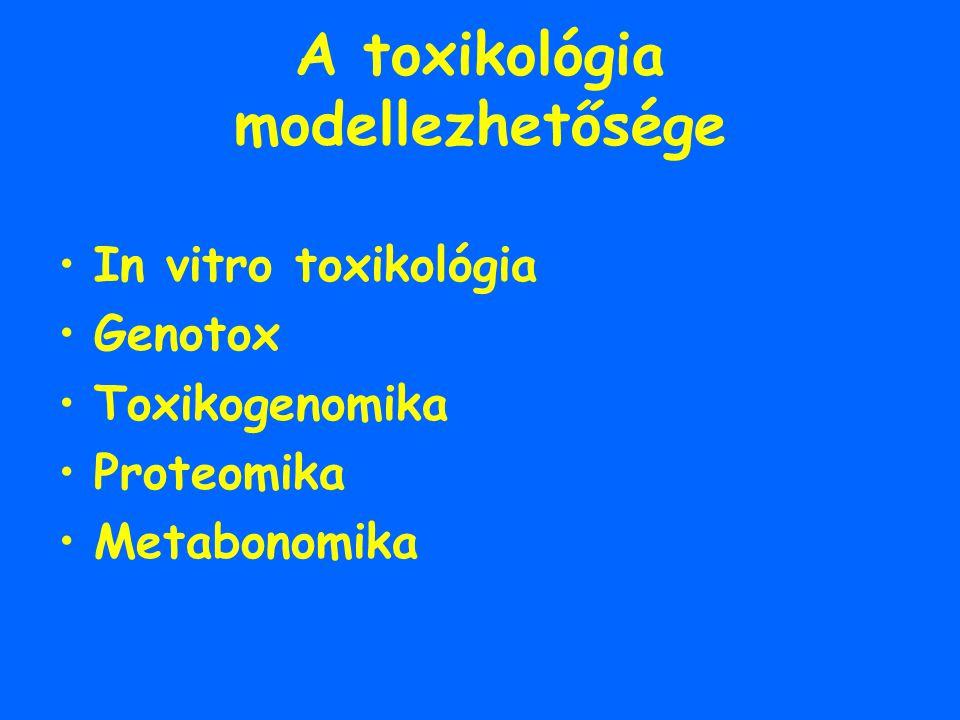 A toxikológia modellezhetősége