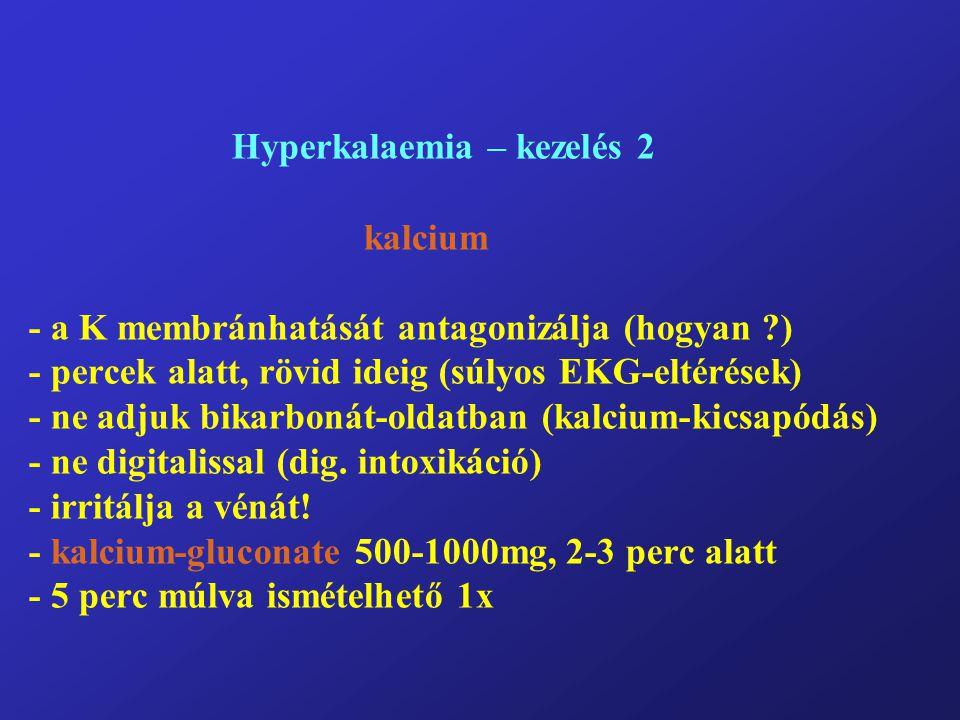 Hyperkalaemia – kezelés 2