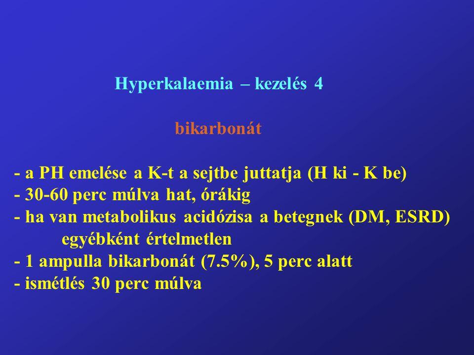 Hyperkalaemia – kezelés 4