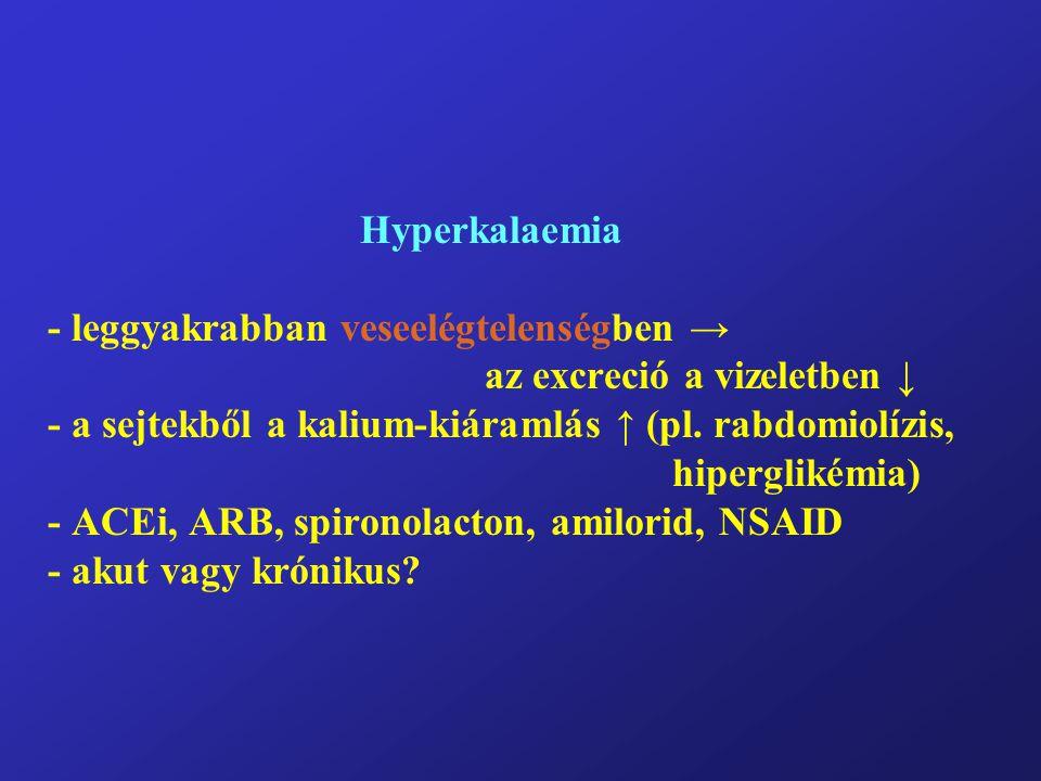 Hyperkalaemia - leggyakrabban veseelégtelenségben →