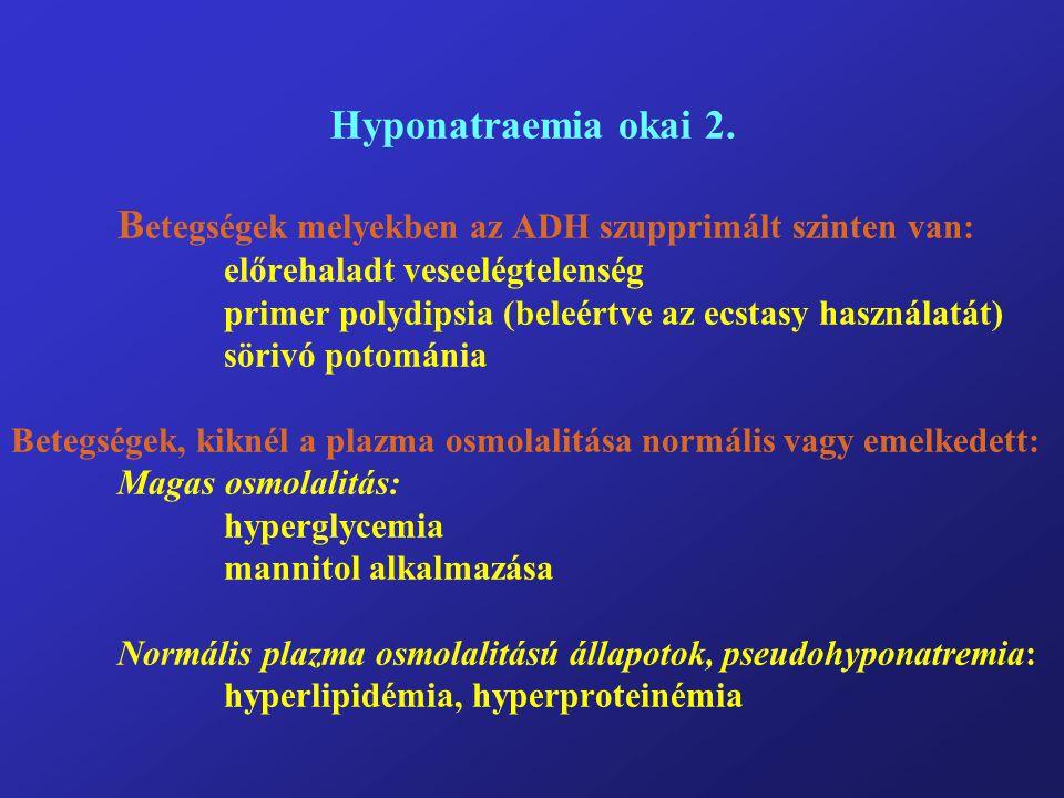 Hyponatraemia okai 2.