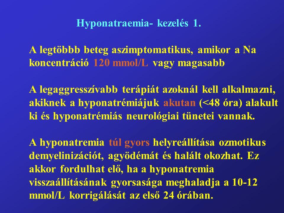 Hyponatraemia- kezelés 1