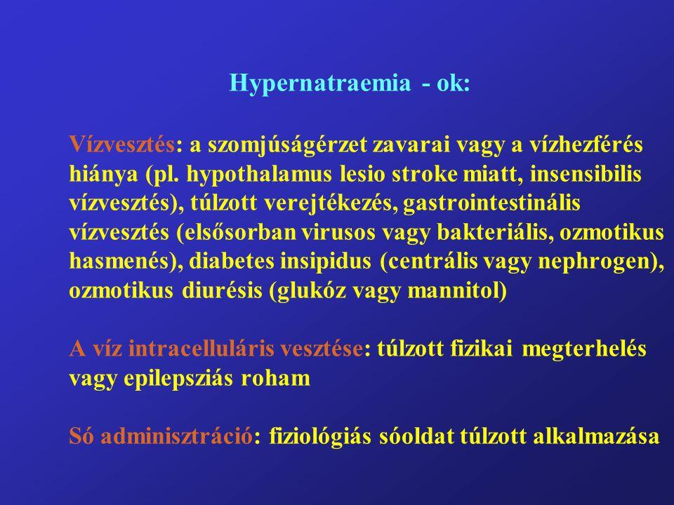 Hypernatraemia - ok: Vízvesztés: a szomjúságérzet zavarai vagy a vízhezférés hiánya (pl.