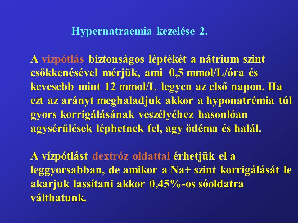 Hypernatraemia kezelése 2