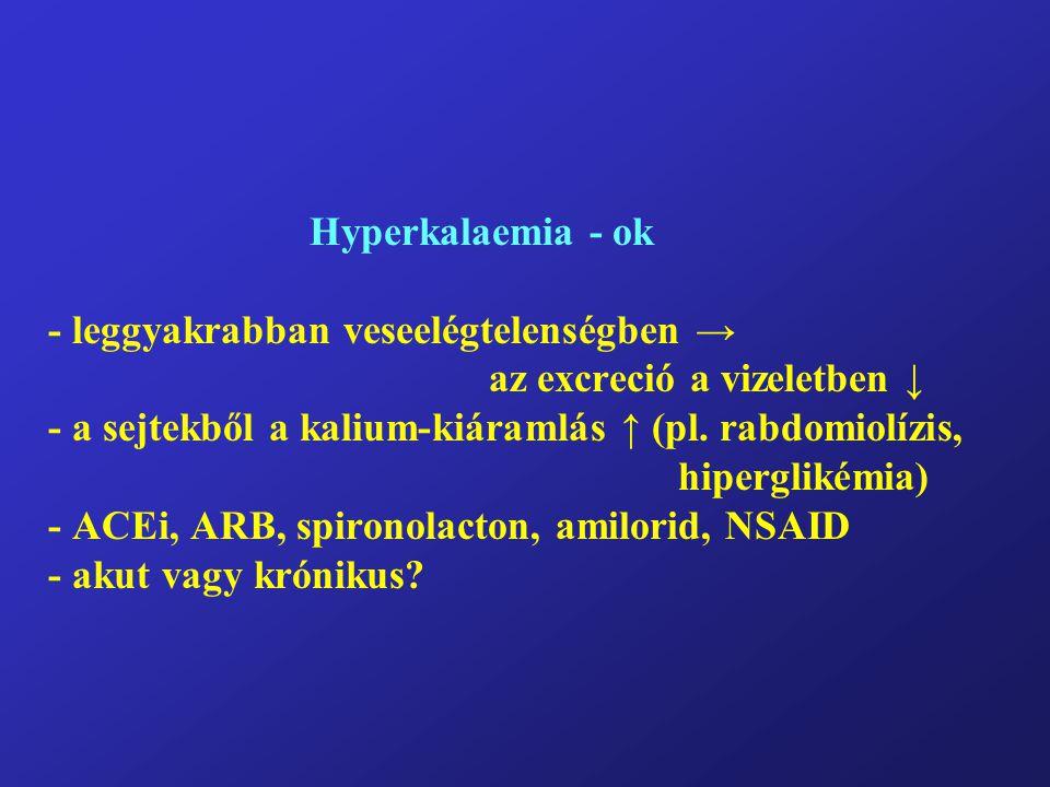 Hyperkalaemia - ok - leggyakrabban veseelégtelenségben →