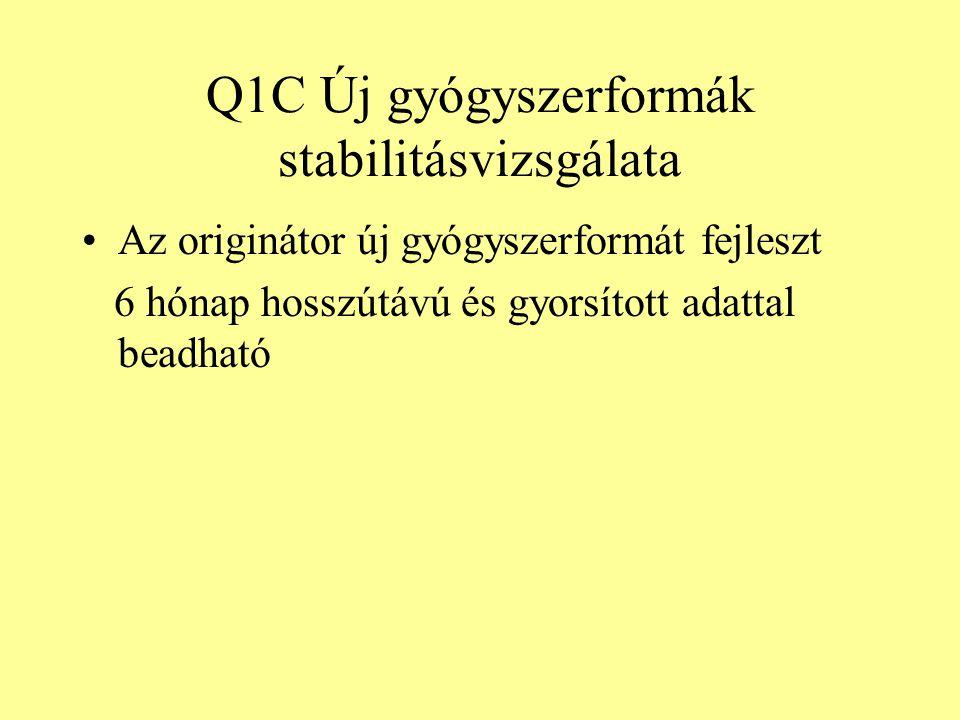 Q1C Új gyógyszerformák stabilitásvizsgálata