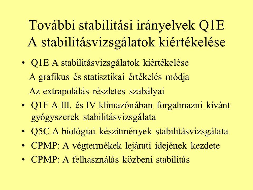 További stabilitási irányelvek Q1E A stabilitásvizsgálatok kiértékelése