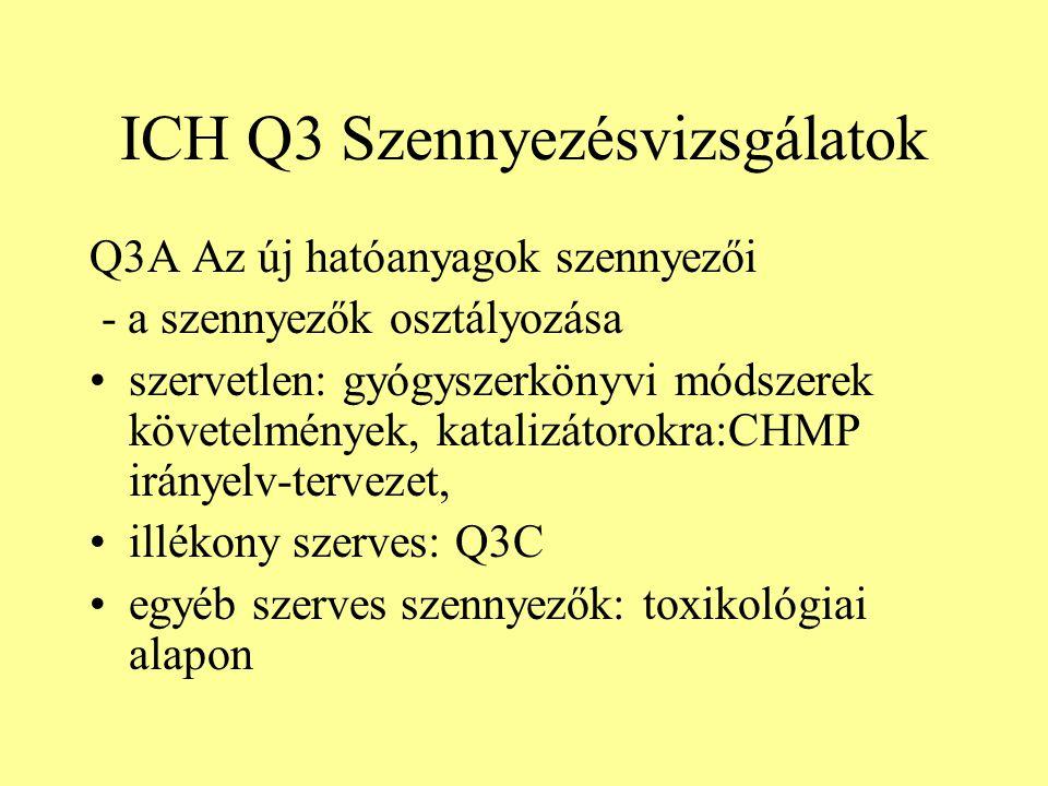 ICH Q3 Szennyezésvizsgálatok