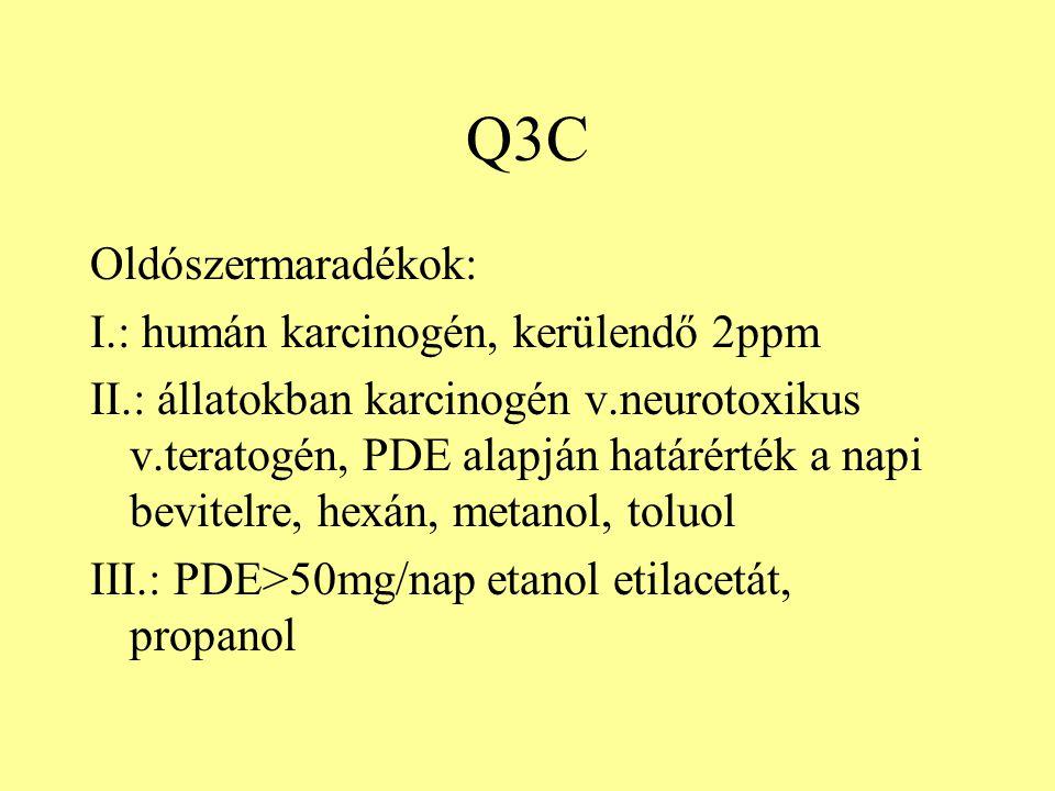Q3C Oldószermaradékok: I.: humán karcinogén, kerülendő 2ppm