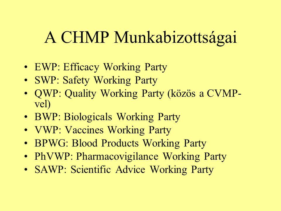 A CHMP Munkabizottságai