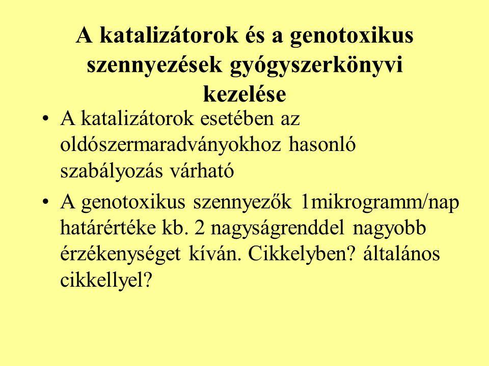 A katalizátorok és a genotoxikus szennyezések gyógyszerkönyvi kezelése