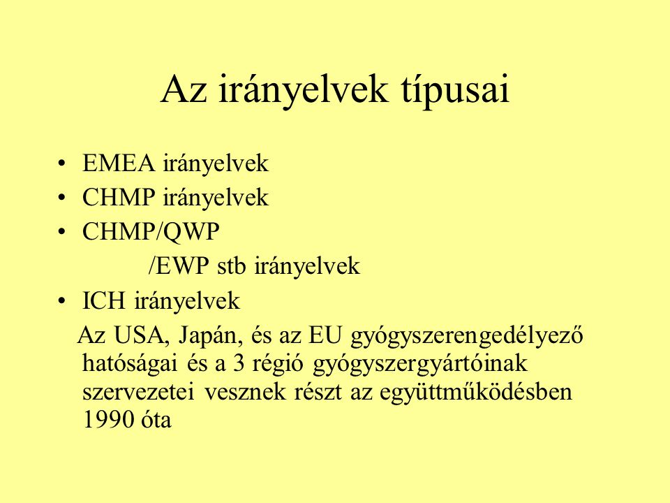 Az irányelvek típusai EMEA irányelvek CHMP irányelvek CHMP/QWP