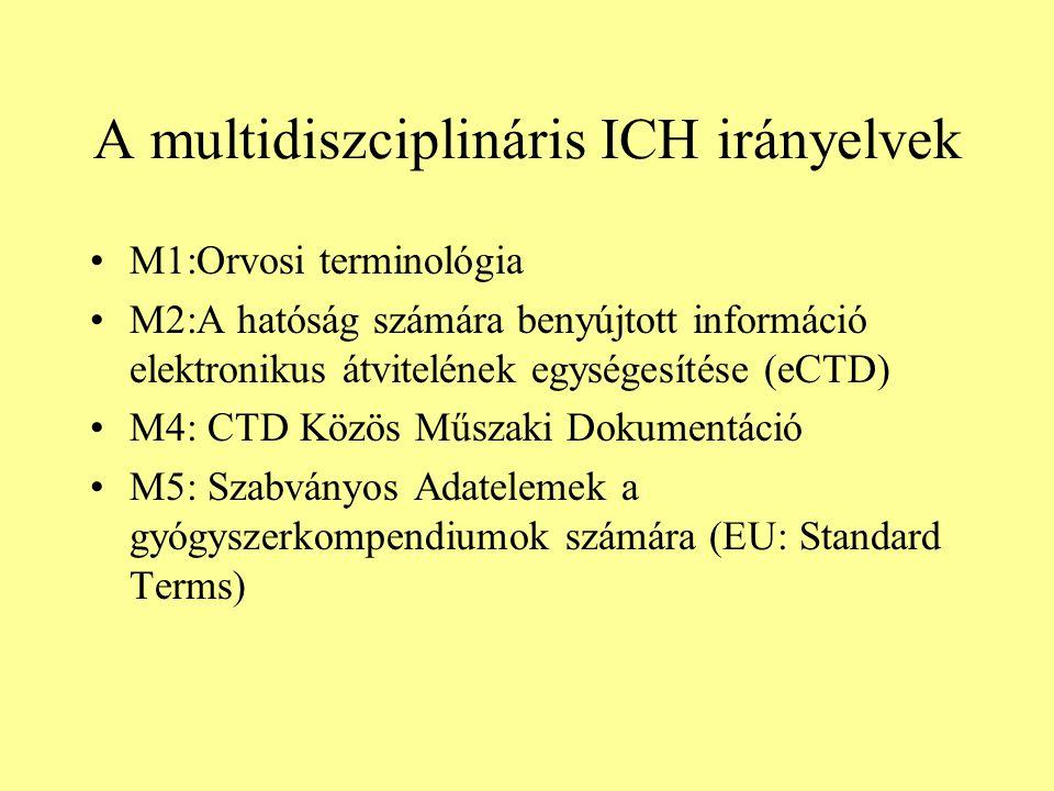 A multidiszciplináris ICH irányelvek