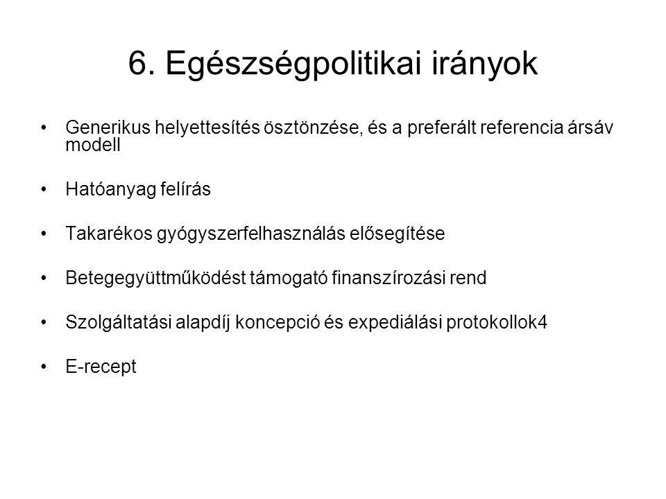 6. Egészségpolitikai irányok