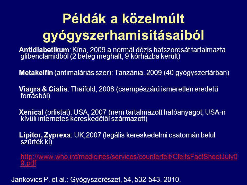 Példák a közelmúlt gyógyszerhamisításaiból