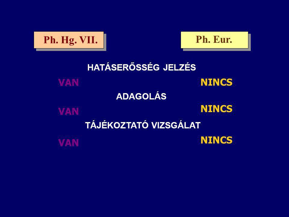 Ph. Hg. VII. Ph. Eur. VAN NINCS HATÁSERŐSSÉG JELZÉS ADAGOLÁS