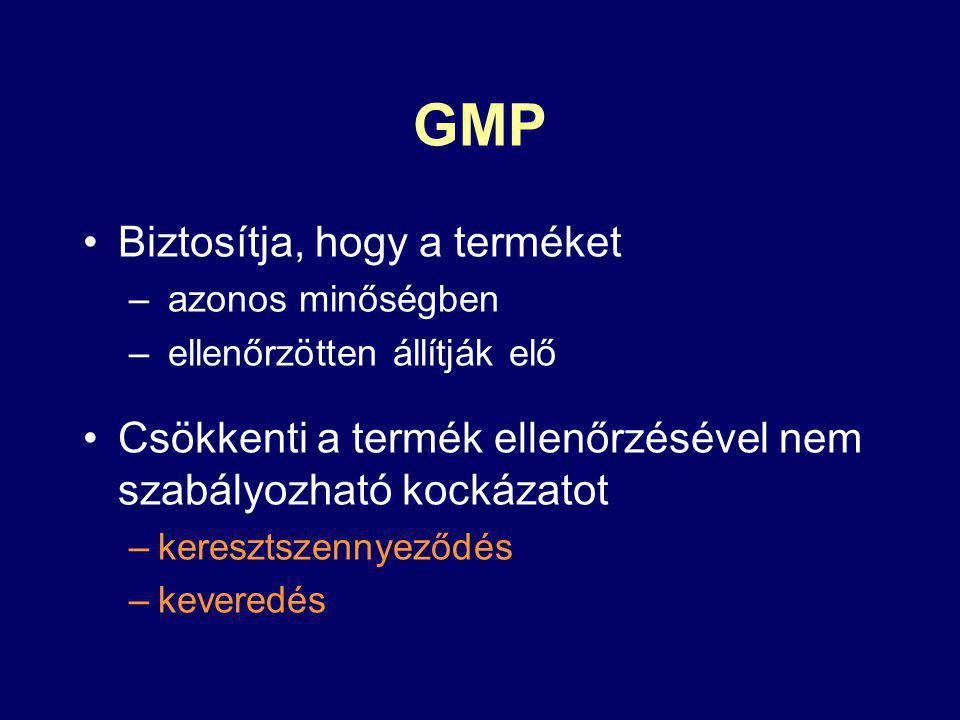 GMP Biztosítja, hogy a terméket
