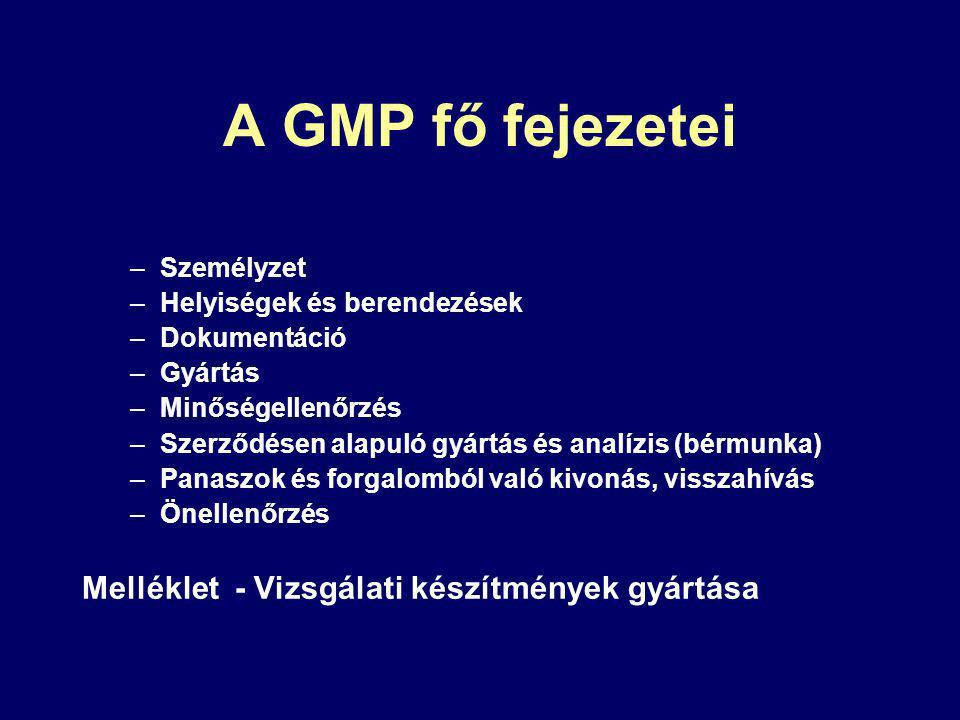 A GMP fő fejezetei Melléklet - Vizsgálati készítmények gyártása