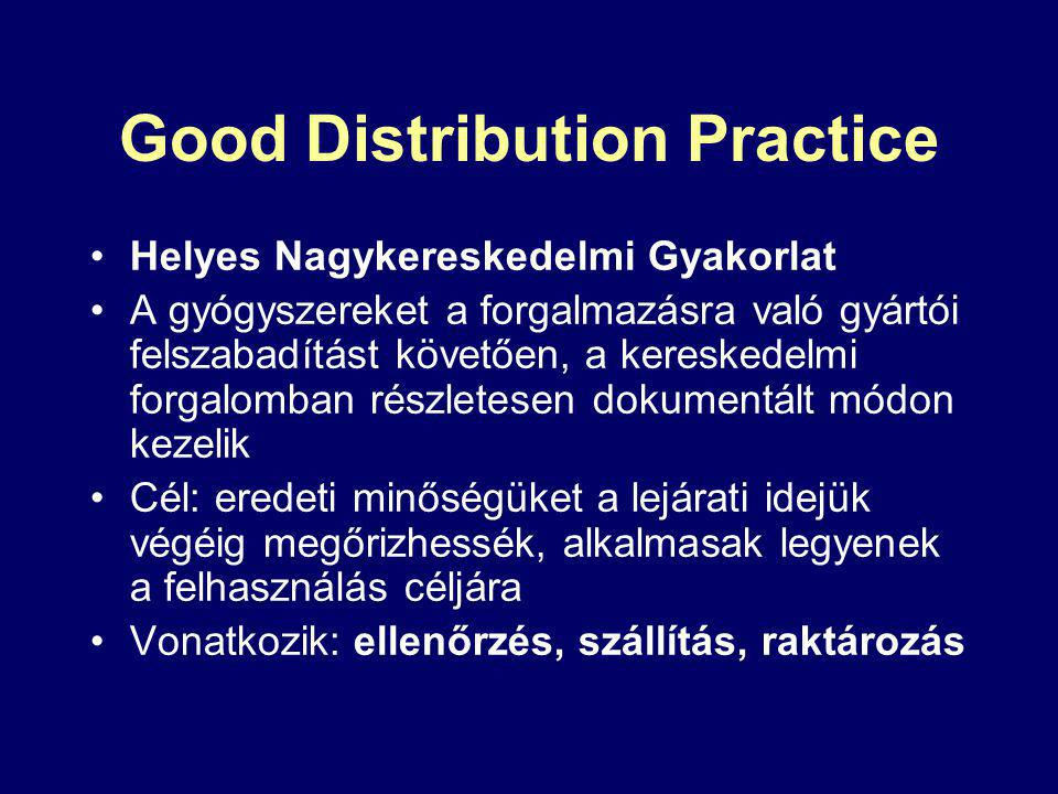 Good Distribution Practice