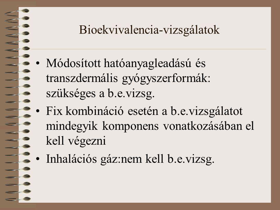 Bioekvivalencia-vizsgálatok