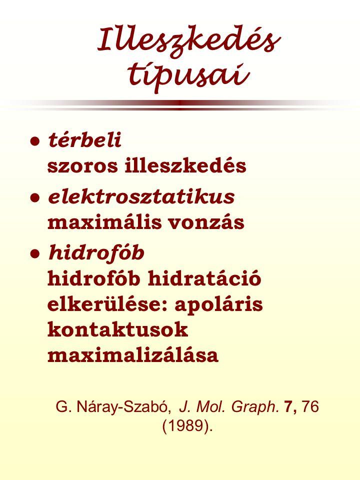 G. Náray-Szabó, J. Mol. Graph. 7, 76 (1989).